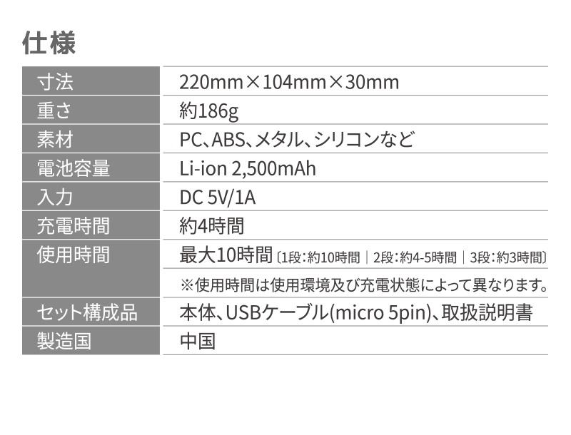 仕様 寸法 220mm×104mm×30mm 重さ 約186g 電池 Li-ion 2500mAh 充電時間 約4時間 使用時間 最大約10時間