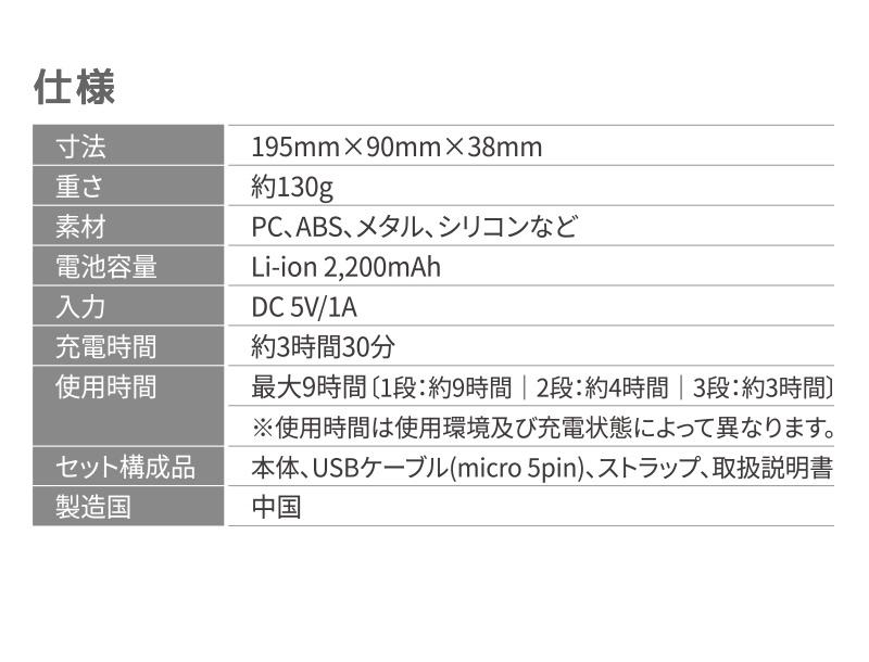 仕様 寸法 195mm×90mm×38mm 重さ 約130g 電池容量 Li-ion 2200mAh 充電時間 約3時間30分 使用時間 最大約9時間