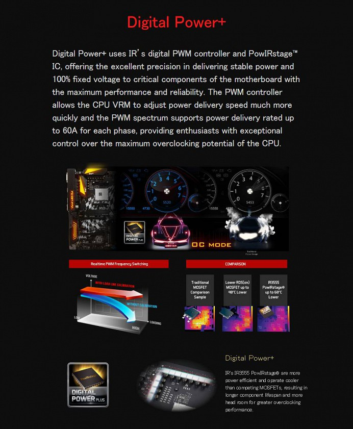 Digital Power+ Digital Power+ uses IR's digital PWM controller and PowIRstage™ IC, offering the excellent precision in delivering stable power and 100% fixed voltage to critical components of the motherboard with the maximum performance and reliability. The PWM controller allows the CPU VRM to adjust power delivery speed much more quickly and the PWM spectrum supports power delivery rated up to 60A for each phase, providing enthusiasts with exceptional control over the maximum overclocking potential of the CPU.