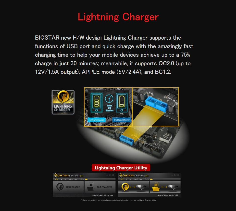 Lightning Charger BIOSTAR new H/W design Lightning Charger supports the functions of USB port and quick charge with the amazingly fast charging time to help your mobile devices achieve up to a 75% charge in just 30 minutes; meanwhile, it supports QC2.0 (up to 12V/1.5A output), APPLE mode (5V/2.4A), and BC1.2.